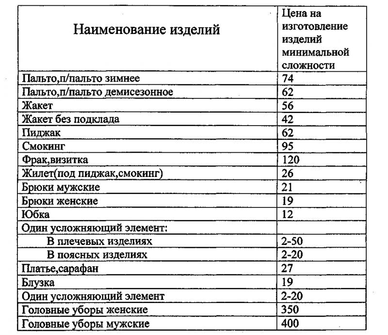 документы для государственной регистрации детских продуктов