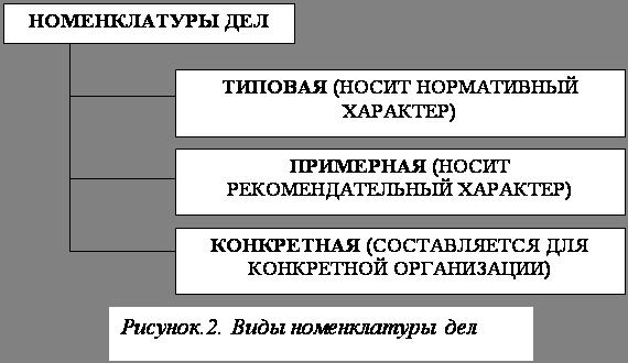 номенклатура дел испытательной лаборатории образец - фото 10
