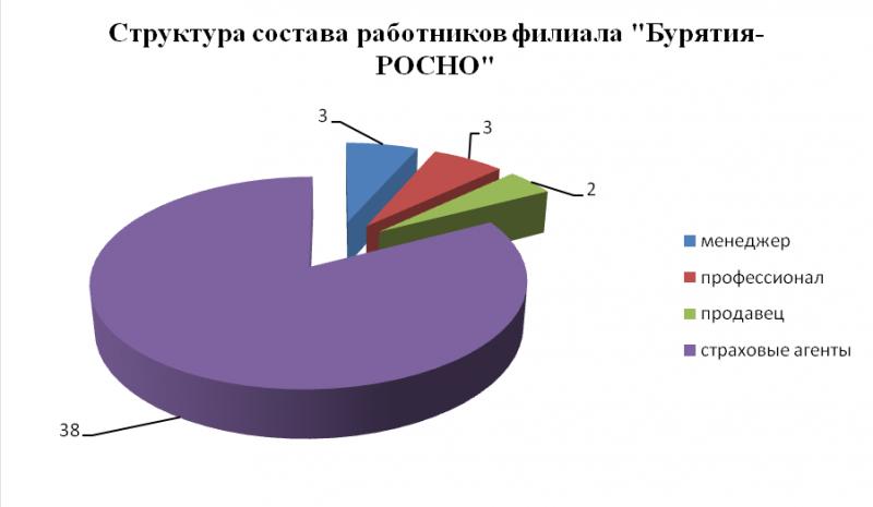 росно - мс: