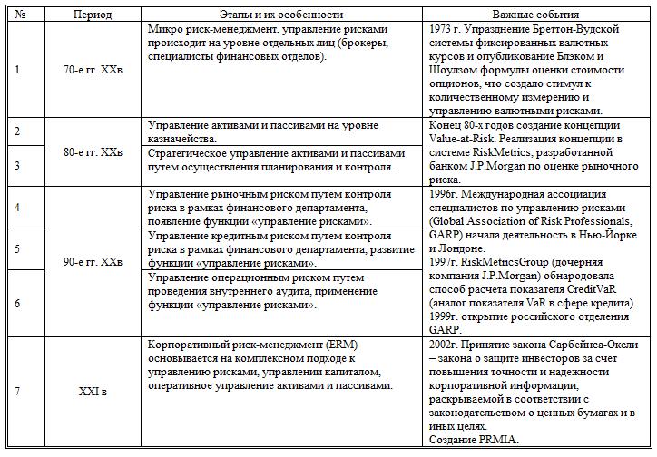 Основные тенденции развития институтов гражданского общества