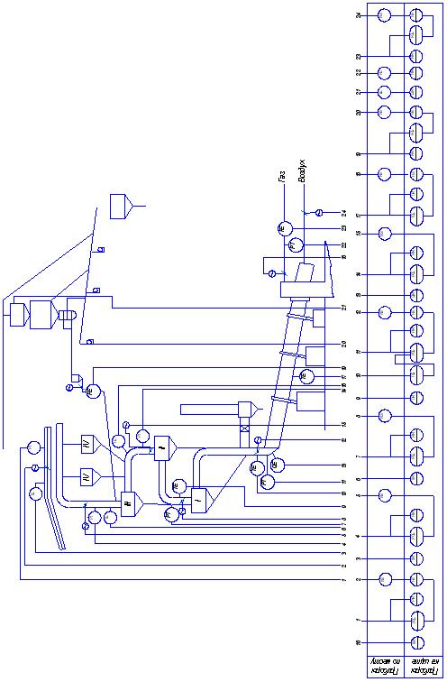 Функциональная схема АСР