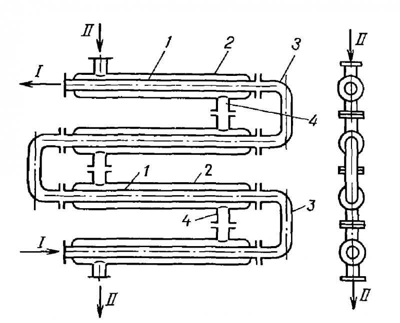 Труба в трубе теплообменник достоинства пластинчатый теплообменник m10bw ref alfa laval