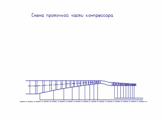 Рисунок 3.1 – Схема проточной
