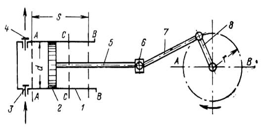 Рис.1 Схема поршневого