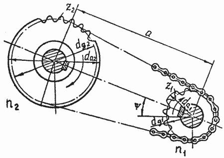 Ременные и цепные передачи реферат 1730