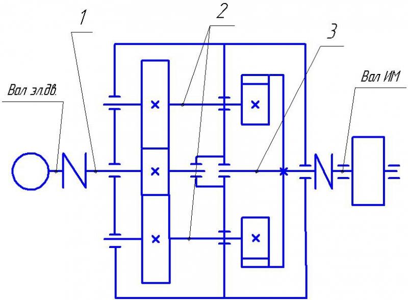 Рис.1 Схема валов привода