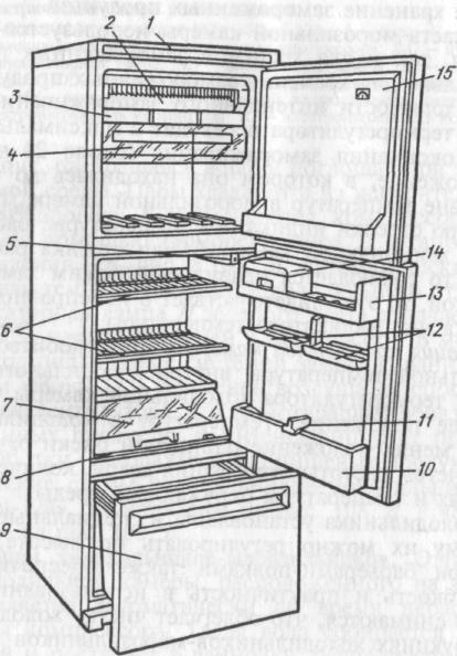 Рисунок. 1 Холодильник КШТ-305
