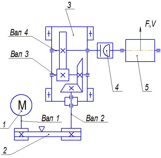1 - Кинематическая схема