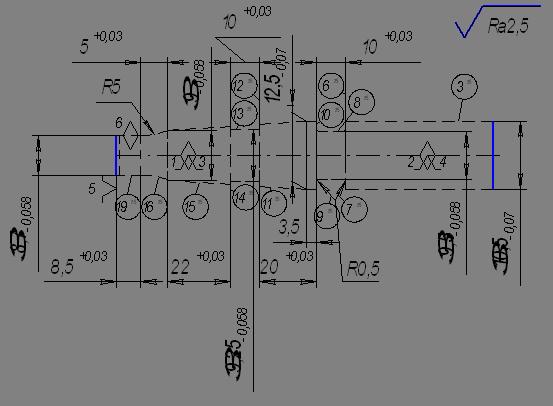 9.1 Сбор исходных данных
