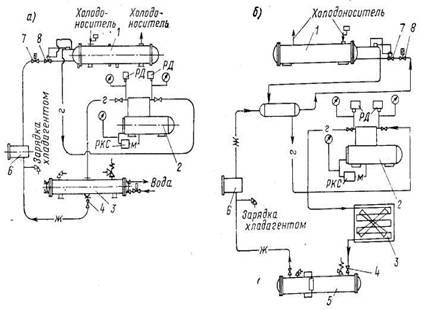 Принципиальные схемы фреоновых
