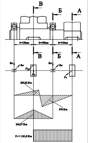 Рисунок 3.3 Расчетная схема