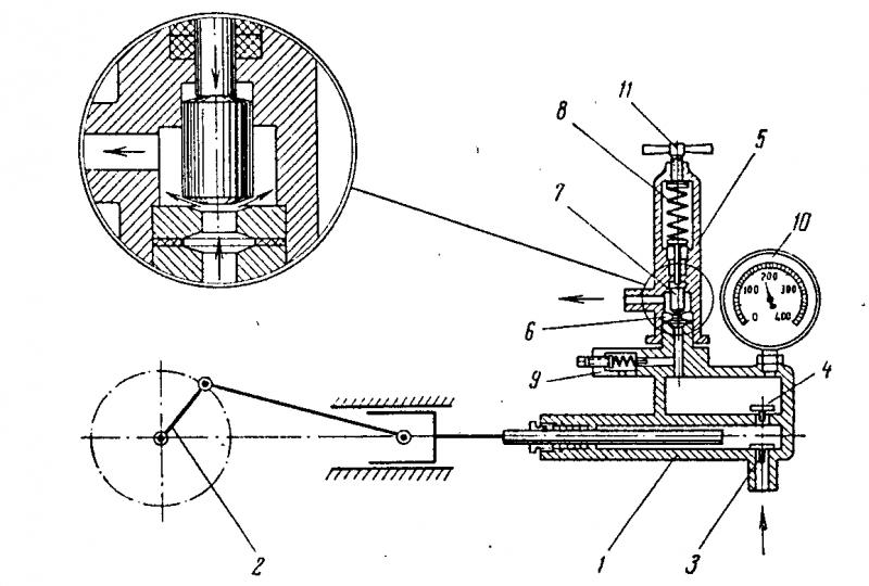 Рисунок 2 – Схема клапанного
