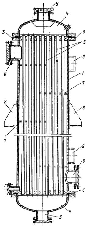 Выбрать кожухотрубный теплообменник для охлаждения конденсата метилового спирта рейнольдс в теплообменнике