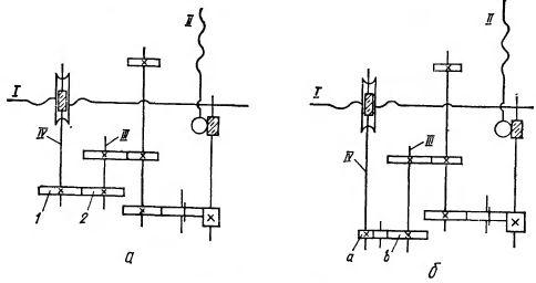 кинематическая схема цепи