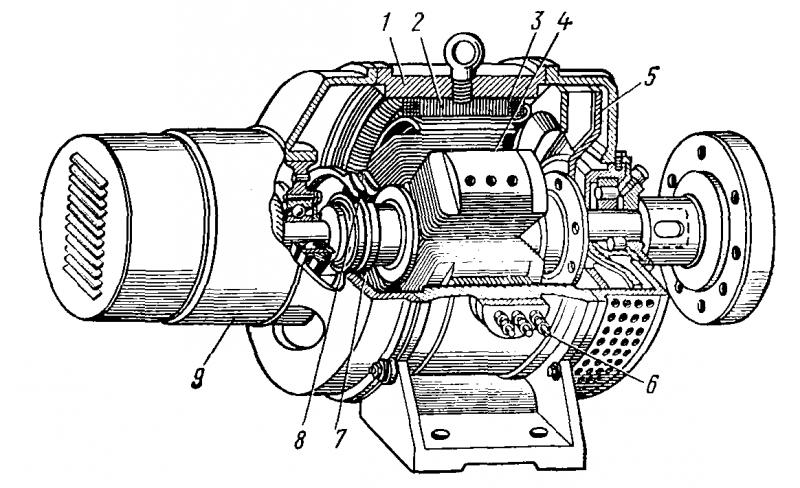 Реферат синхронные машины переменного тока 4549