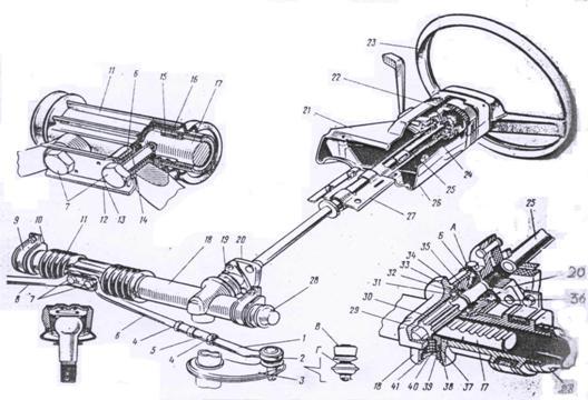 компоновки схемы рулевого