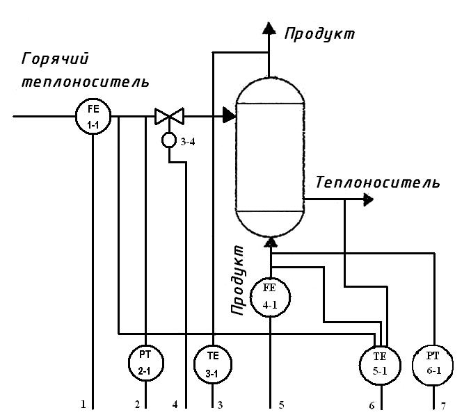 Теплообменник тепловой пример запас поверхности нагрева теплообменника