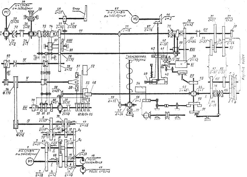 Рис.1.2 Кинематическая схема