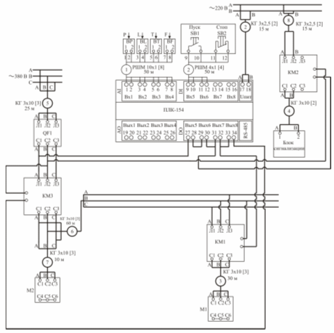Схема соединений процесса
