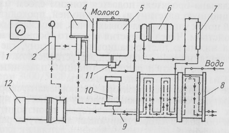 схема пастеризатора ПМР-0