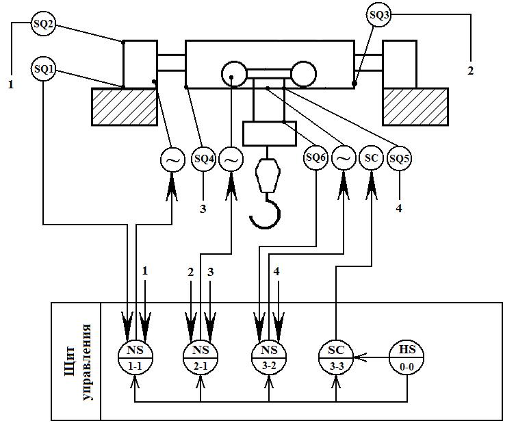 схема кран-балки