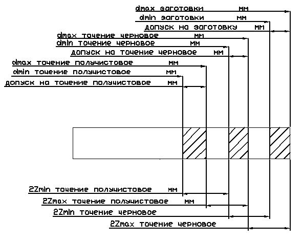 Рисунок 2.2— Схема