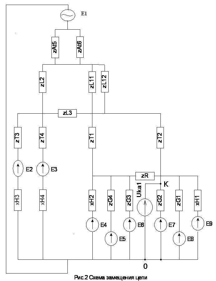 Схема замещения прямой