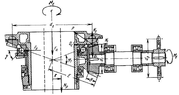 Рисунок 5 – Расчетная схема
