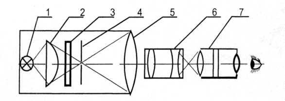 Схема установки для оценки