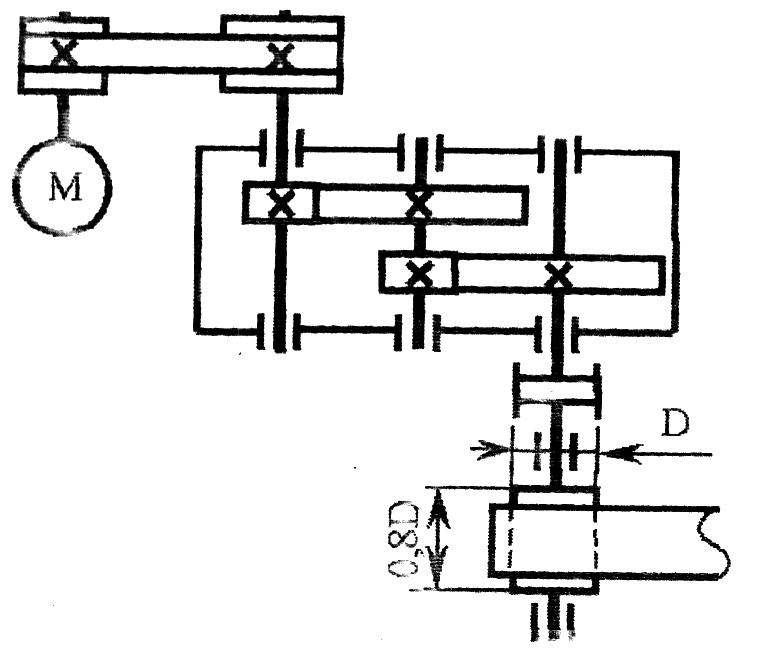 Кинематическая схема привода.