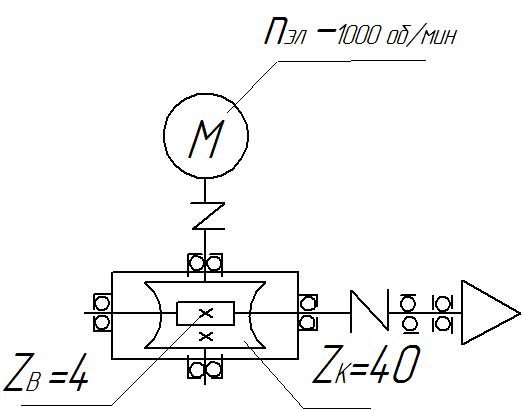 схема привода сепаратора