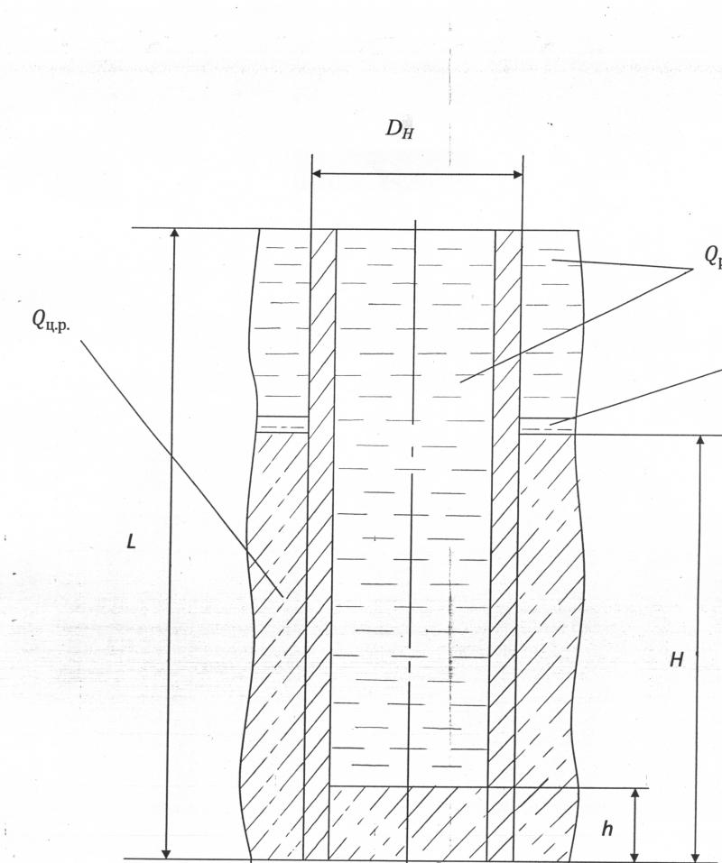 Схема размещения цементного