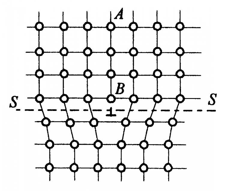 Рис. 1 Схема краевой