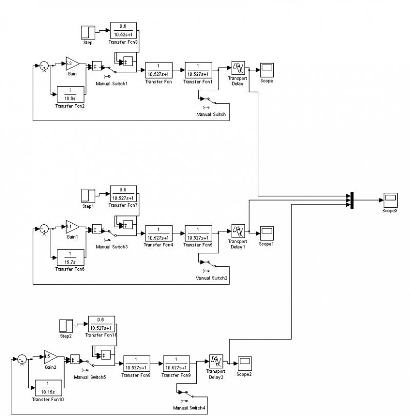Рисунок 12 Структурная схема