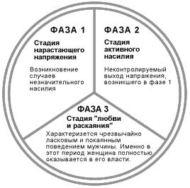 psihologicheskoe-sostoyanie-zhenshini-posle-seksa-s-lyubovnikom
