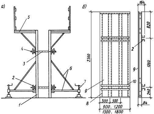 Схема крупнощитовой опалубки: