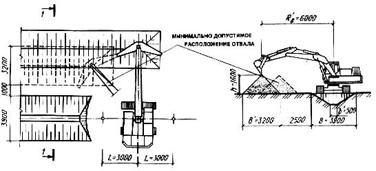 Схема отрывки траншеи экскаватором