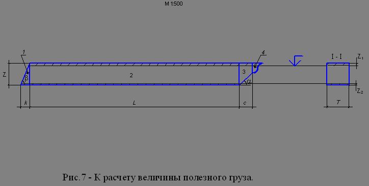 M 1:500