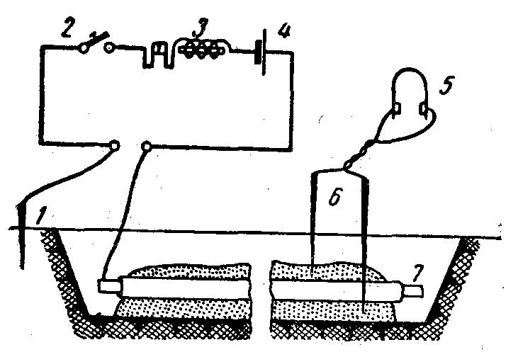 Схема дефектоскопа: 1