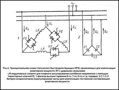 Схема ИРМ приведена на (рис.