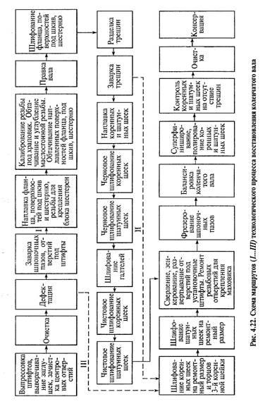 Примерная схема маршрутов 1.
