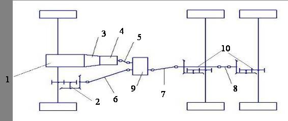 Рис. 2 Упрощенная схема