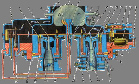 Схема работы карбюратора К-126
