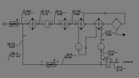 Схема СКВ для расчета