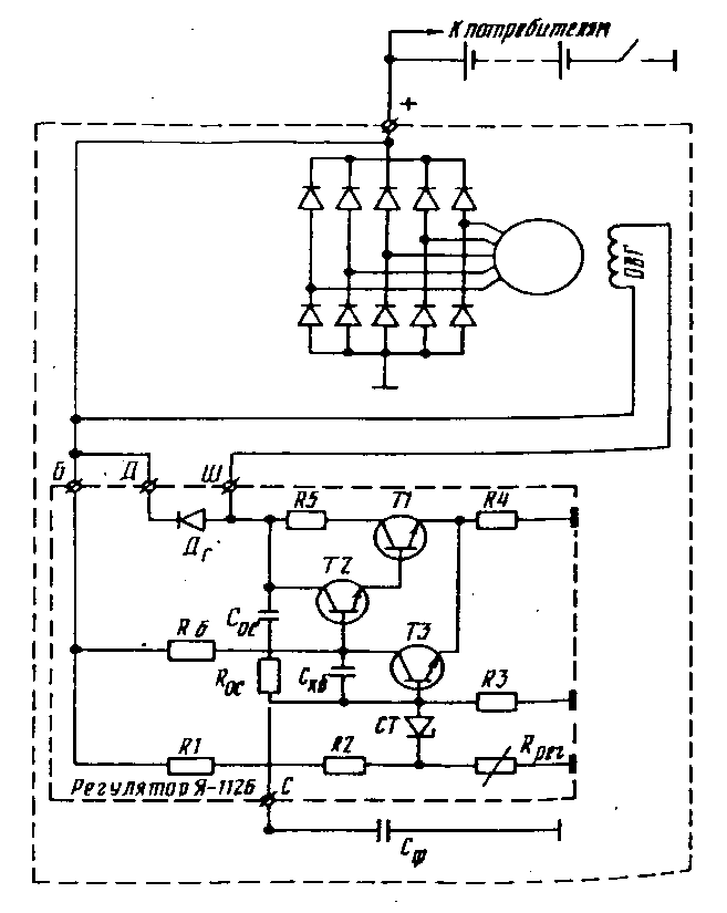 генератора температуры