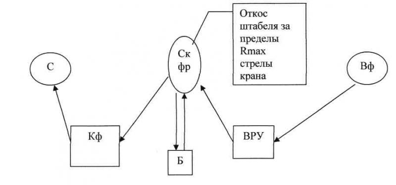 схему базового