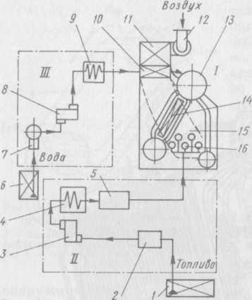 Валопровод судовой схема