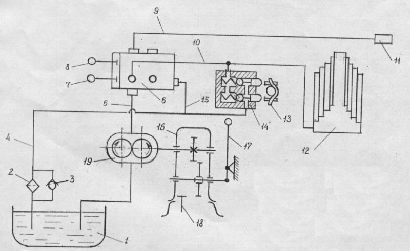 3.2 – Гидравлическая схема